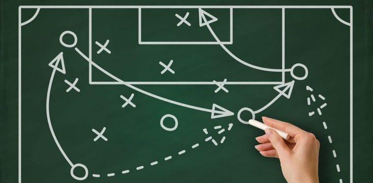 fudbalske strategije klađenja